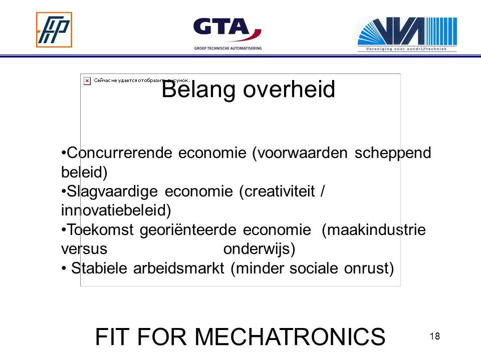18 Belang overheid Concurrerende economie (voorwaarden scheppend beleid) Slagvaardige economie (creativiteit / innovatiebeleid) Toekomst georiënteerde