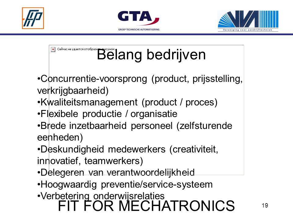 19 Belang bedrijven Concurrentie-voorsprong (product, prijsstelling, verkrijgbaarheid) Kwaliteitsmanagement (product / proces) Flexibele productie / o