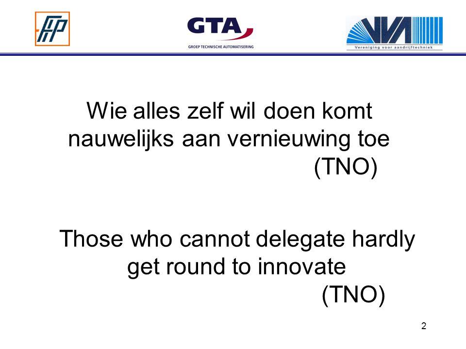 2 Wie alles zelf wil doen komt nauwelijks aan vernieuwing toe (TNO) Those who cannot delegate hardly get round to innovate (TNO)