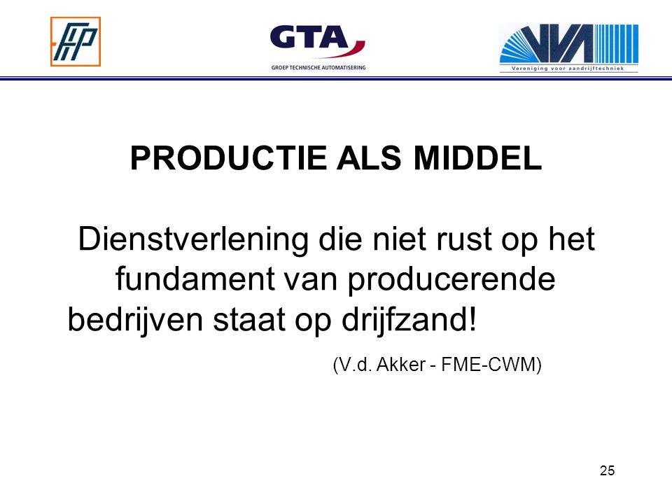 25 PRODUCTIE ALS MIDDEL Dienstverlening die niet rust op het fundament van producerende bedrijven staat op drijfzand! (V.d. Akker - FME-CWM)