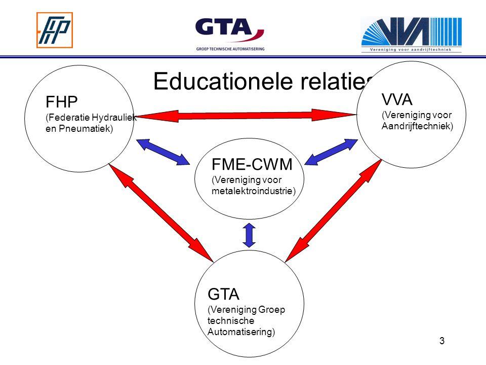 3 Educationele relaties FHP (Federatie Hydrauliek en Pneumatiek) VVA (Vereniging voor Aandrijftechniek) FME-CWM (Vereniging voor metalektroindustrie) GTA (Vereniging Groep technische Automatisering)