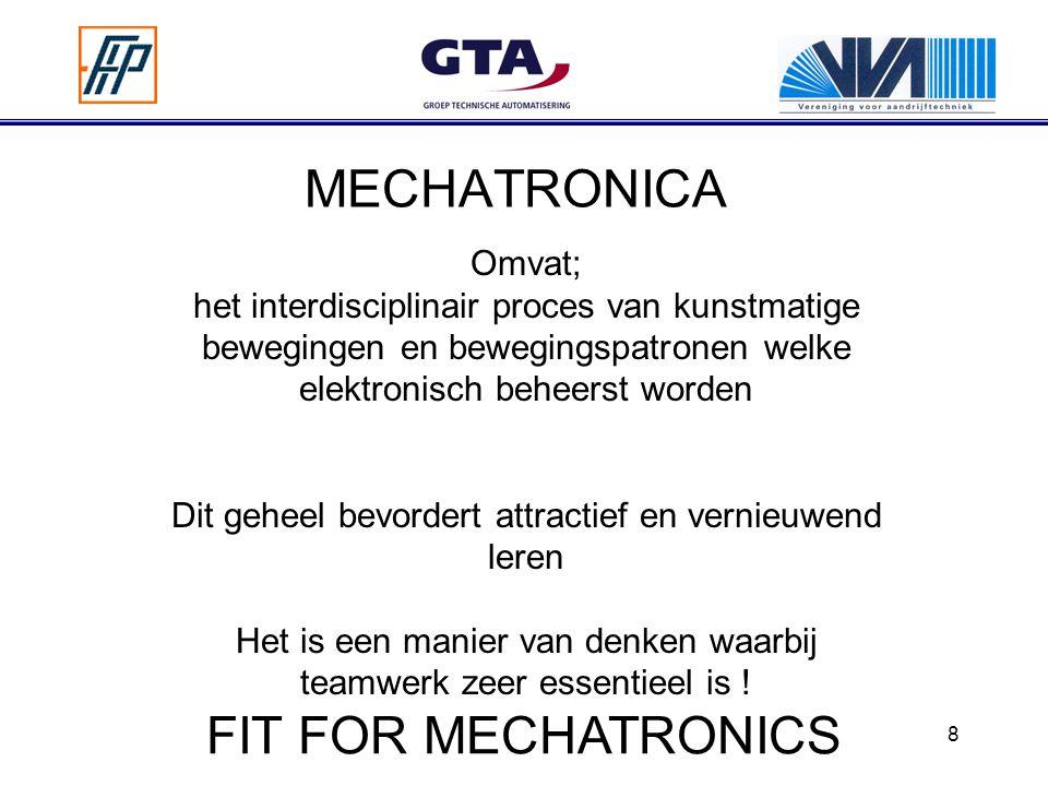 8 MECHATRONICA Omvat; het interdisciplinair proces van kunstmatige bewegingen en bewegingspatronen welke elektronisch beheerst worden Dit geheel bevor