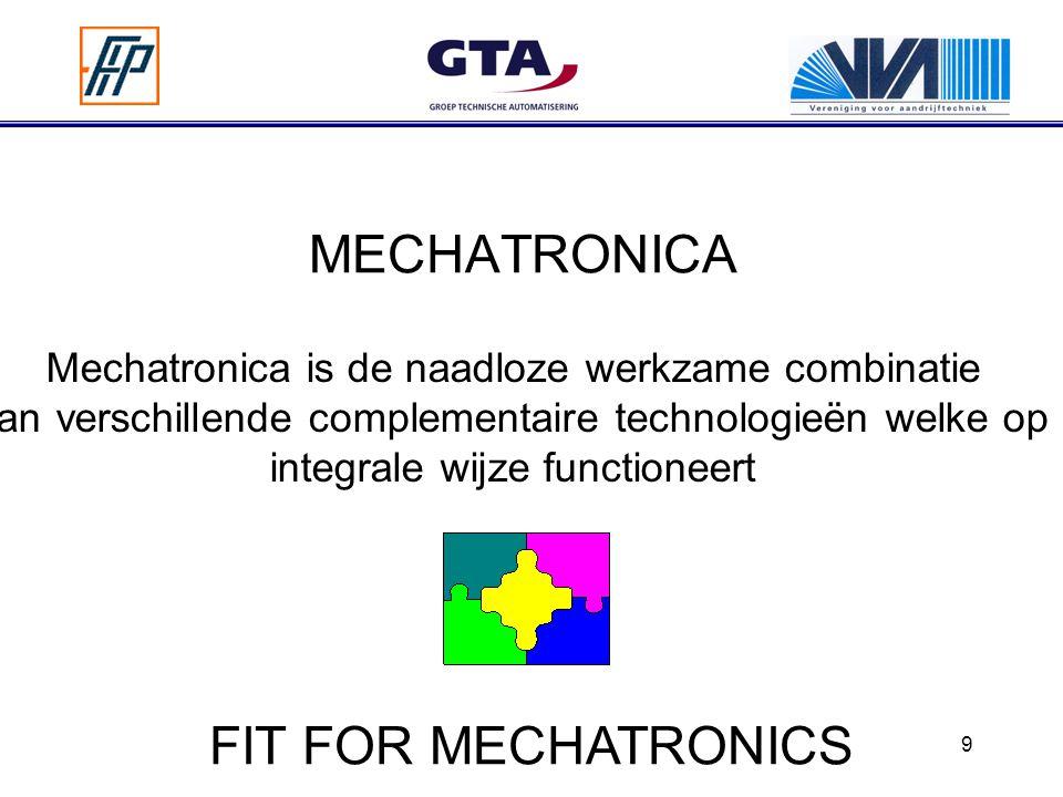 9 MECHATRONICA Mechatronica is de naadloze werkzame combinatie van verschillende complementaire technologieën welke op integrale wijze functioneert FIT FOR MECHATRONICS