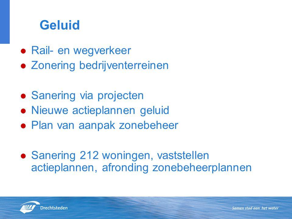 Geluid Rail- en wegverkeer Zonering bedrijventerreinen Sanering via projecten Nieuwe actieplannen geluid Plan van aanpak zonebeheer Sanering 212 woningen, vaststellen actieplannen, afronding zonebeheerplannen