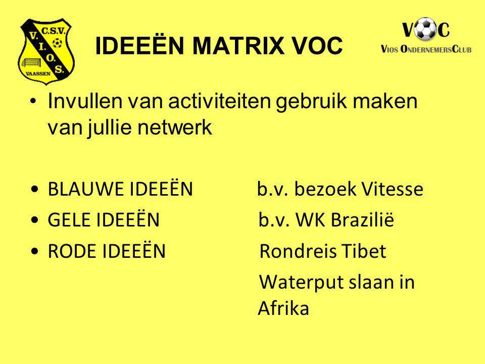 IDEEËN MATRIX VOC Invullen van activiteiten gebruik maken van jullie netwerk BLAUWE IDEEËN b.v. bezoek Vitesse GELE IDEEËN b.v. WK Brazilië RODE IDEEË