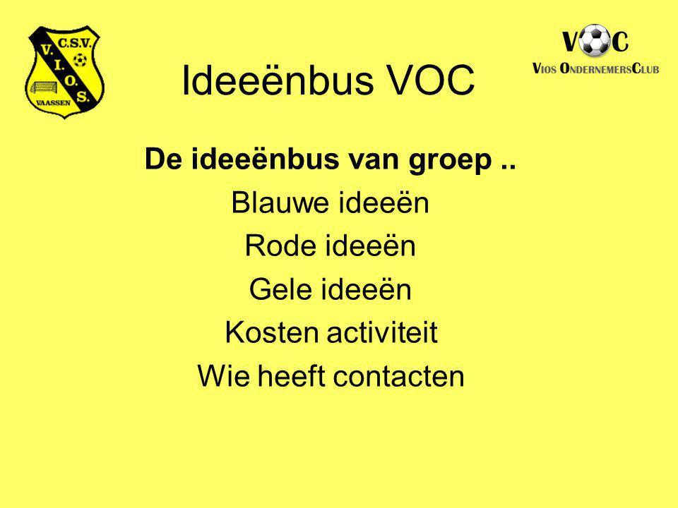 Ideeënbus VOC De ideeënbus van groep.. Blauwe ideeën Rode ideeën Gele ideeën Kosten activiteit Wie heeft contacten