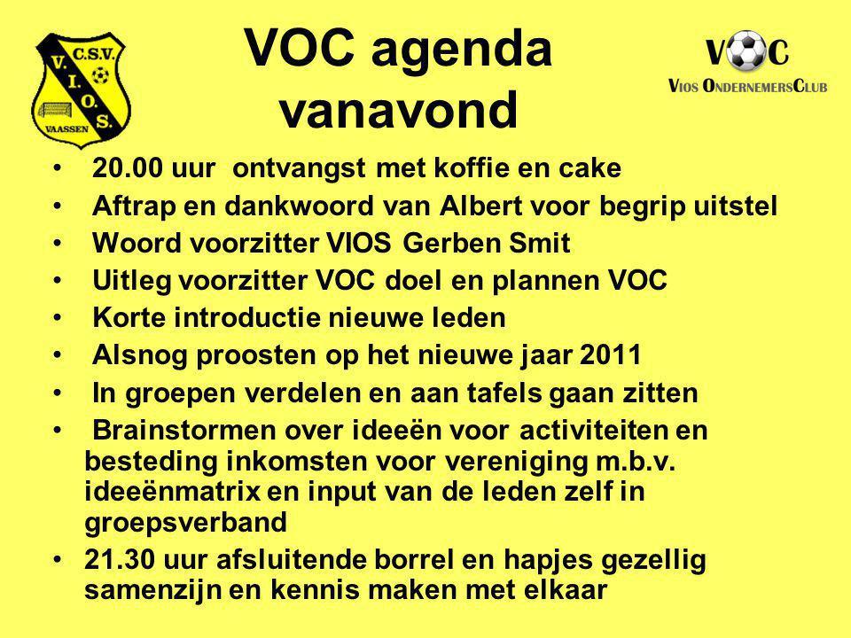 VOC agenda vanavond 20.00 uur ontvangst met koffie en cake Aftrap en dankwoord van Albert voor begrip uitstel Woord voorzitter VIOS Gerben Smit Uitleg