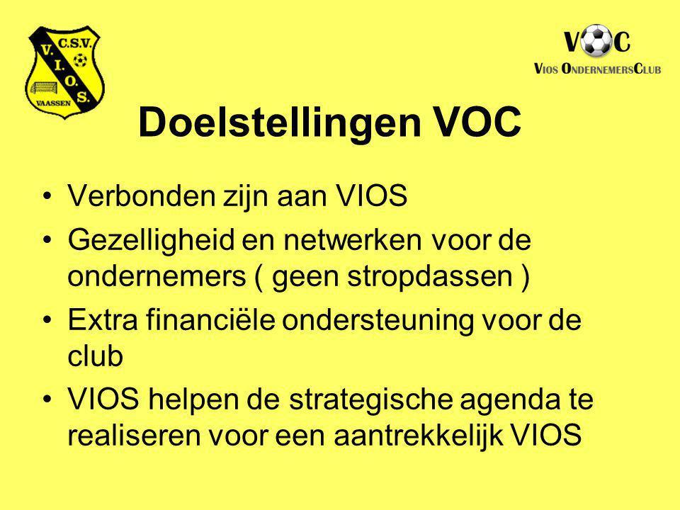 Doelstellingen VOC Verbonden zijn aan VIOS Gezelligheid en netwerken voor de ondernemers ( geen stropdassen ) Extra financiële ondersteuning voor de c