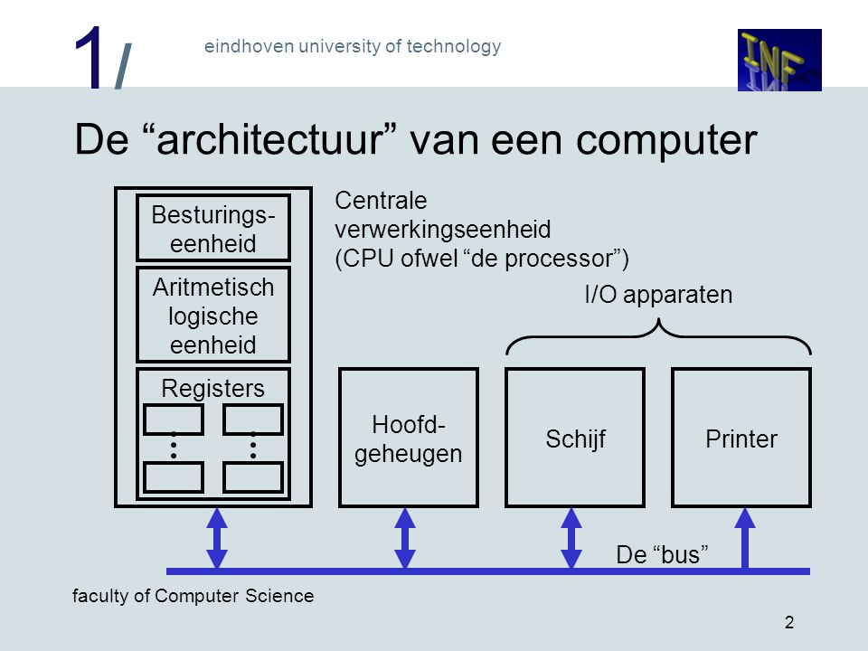 "1/1/ eindhoven university of technology faculty of Computer Science 2 De ""architectuur"" van een computer Centrale verwerkingseenheid (CPU ofwel ""de pr"