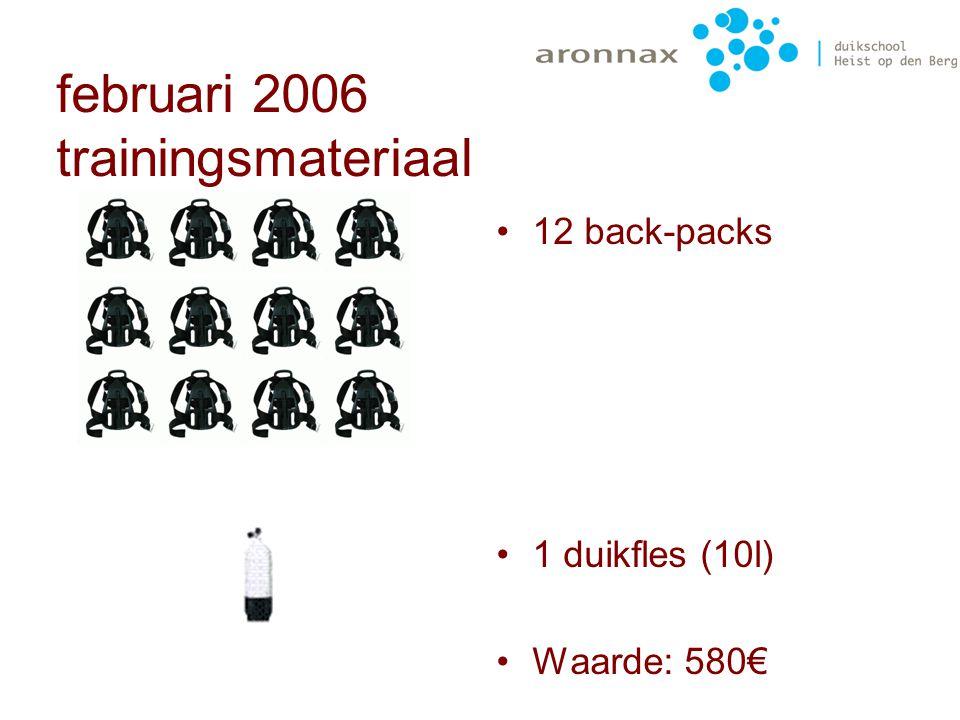 """februari 2006 trainingsmateriaal In het zwembad moet er getraind en gezweet worden """"Back-pack's zullen er zijn"""