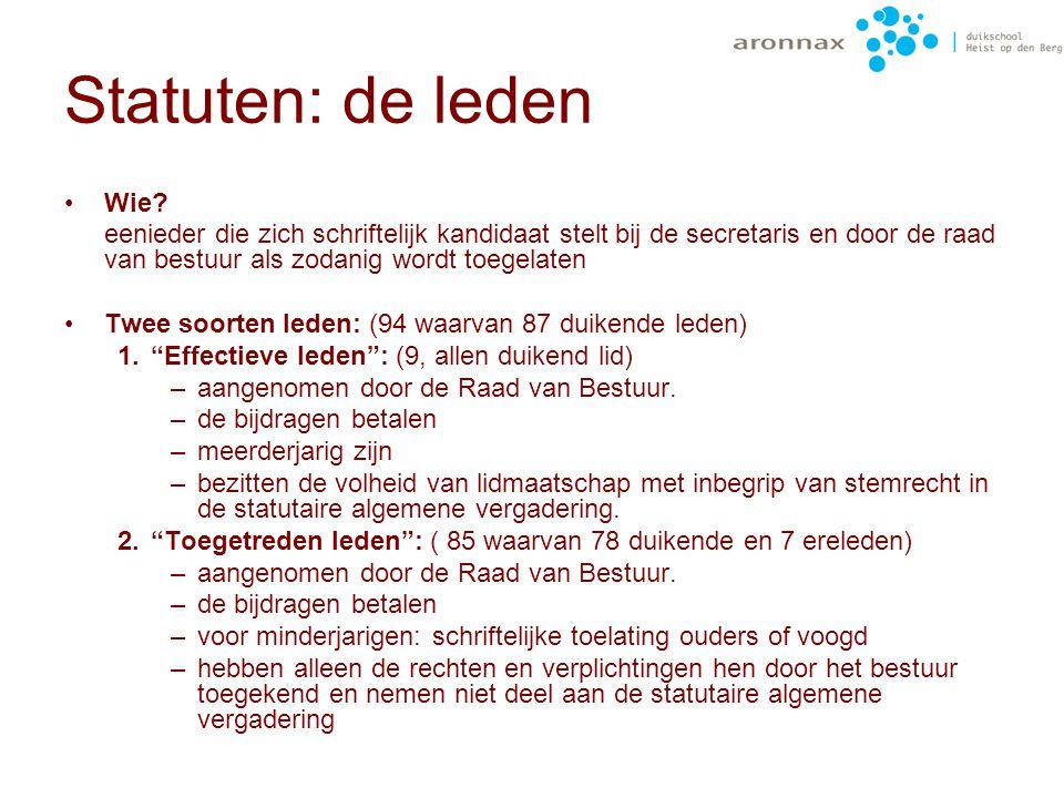 26/03/2007: Bestuur aanvaardt Guido Van Looy als effectief lid 26/03/2007: statutaire algemene vergadering: wijziging bestuur –Ontslag Chris Wyns –Ben