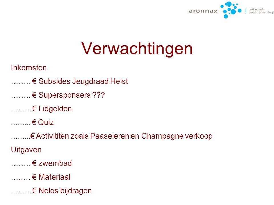 Overzicht inkomsten en uitgaven. Inkomsten Lidgelden (leden- ereleden) Sponsors Subsidies Activiteiten –Paaseieren –Kleding –Champagne en Wijn Uitgave