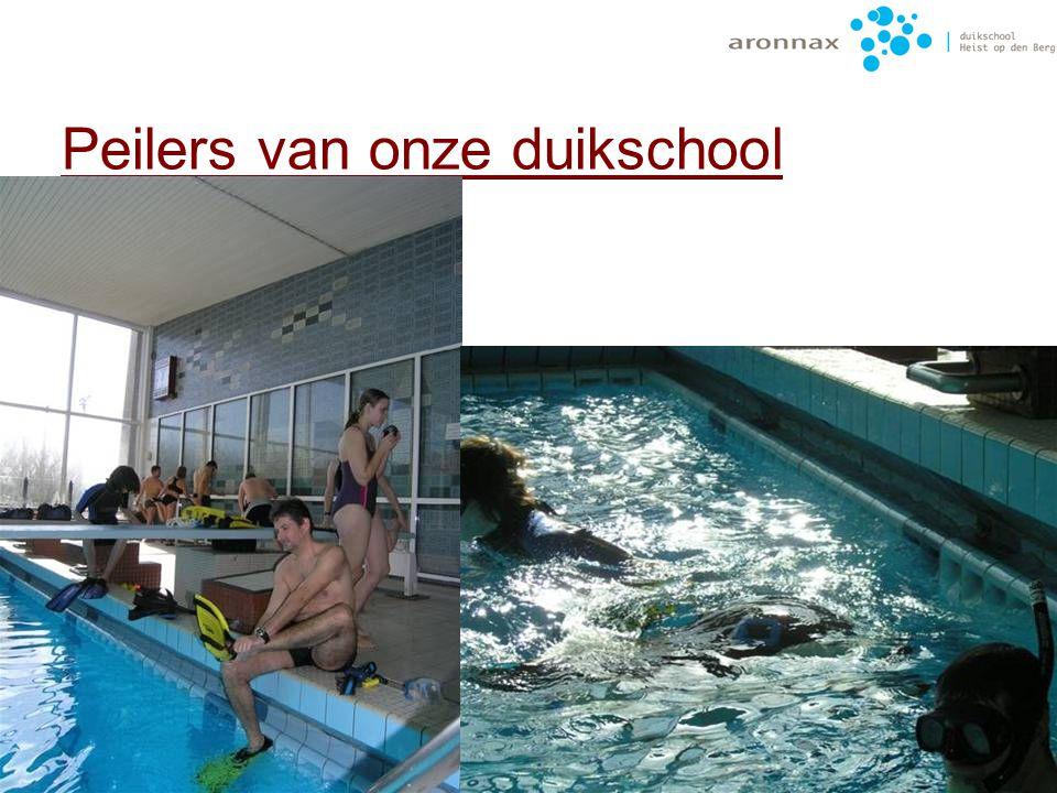 3. Afdeling Apnea duiken Verantwoordelijke Francois Vissers Doel - voorbereiden tot het behalen van brevetten - Meedoen aan kampioenschappen - Relaxat