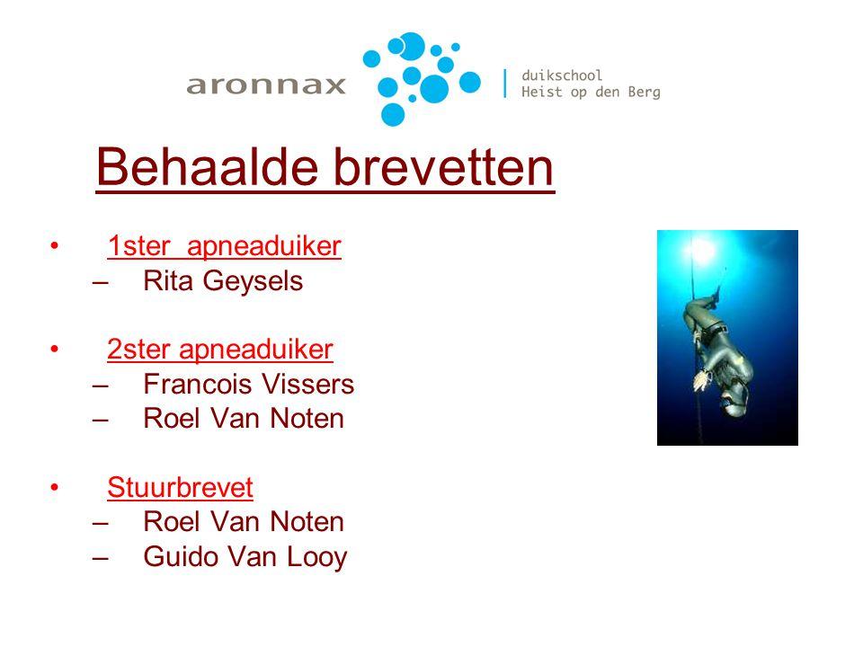 3 ster duiker 4 ster Duiker Van Looy Guido Van RheenenJochem Behaalde brevetten Van RoeyChris