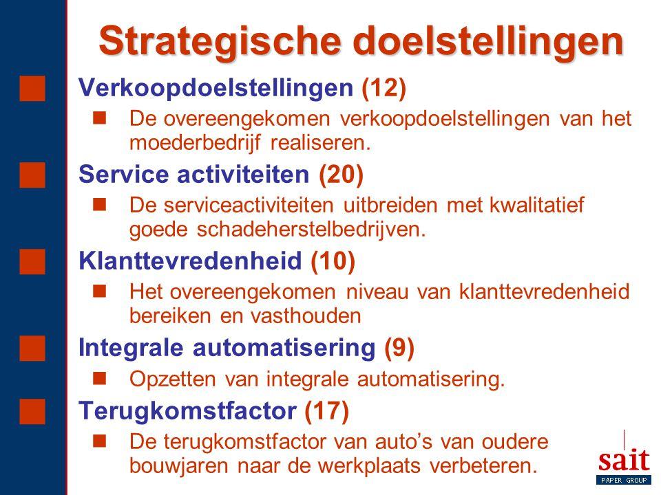 Strategische doelstellingen  Verkoopdoelstellingen (12) De overeengekomen verkoopdoelstellingen van het moederbedrijf realiseren.  Service activitei