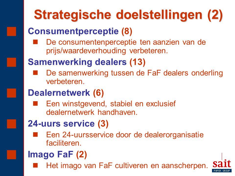 Strategische doelstellingen (2)  Consumentperceptie (8) De consumentenperceptie ten aanzien van de prijs/waardeverhouding verbeteren.  Samenwerking