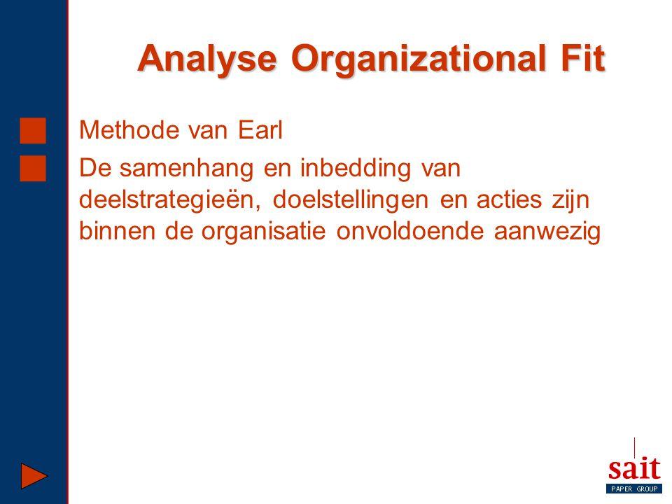 Analyse Organizational Fit  Methode van Earl  De samenhang en inbedding van deelstrategieën, doelstellingen en acties zijn binnen de organisatie onv