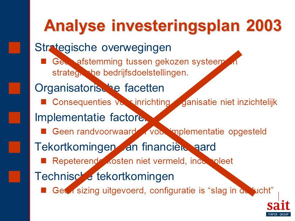 Analyse investeringsplan 2003  Strategische overwegingen Geen afstemming tussen gekozen systeem en strategische bedrijfsdoelstellingen.  Organisator