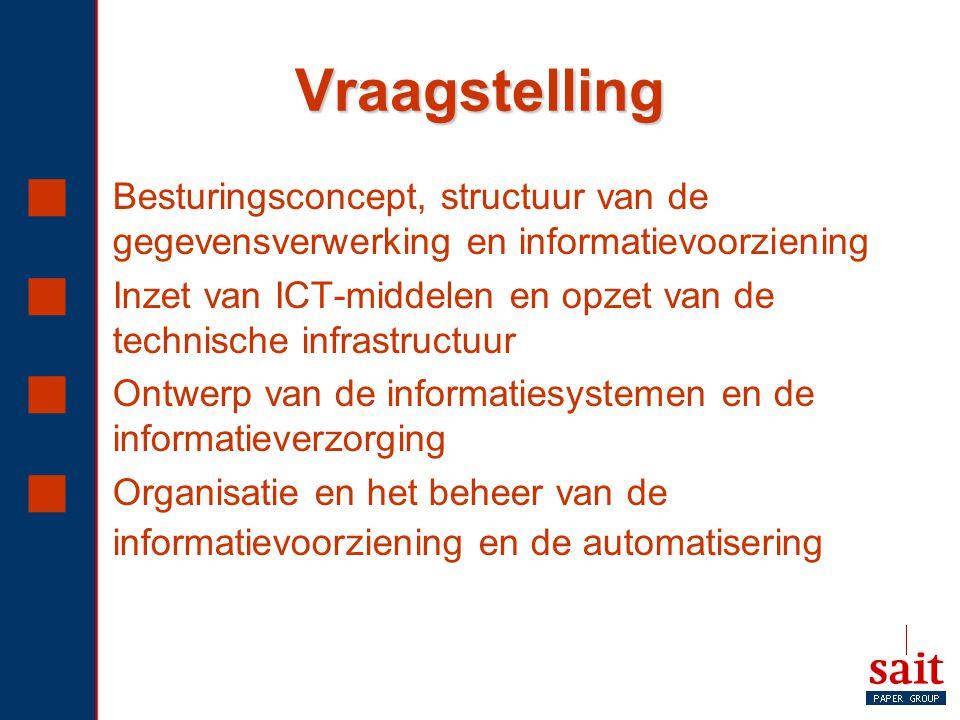 Werkwijze Quickscan Omgevings- analyse Missie Strategie Vooronderzoek Randvoorwaarden Analyse Resultaat Bus.