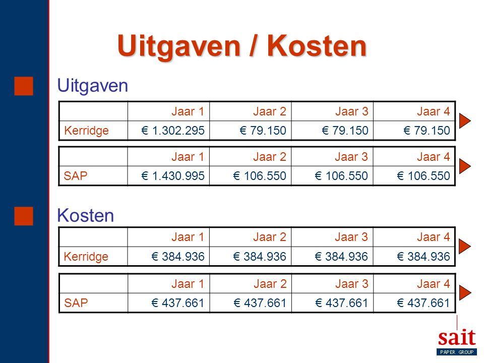 Uitgaven / Kosten  Uitgaven  Kosten Jaar 1Jaar 2Jaar 3Jaar 4 Kerridge € 1.302.295€ 79.150 Jaar 1Jaar 2Jaar 3Jaar 4 SAP€ 1.430.995€ 106.550 Jaar 1Jaa