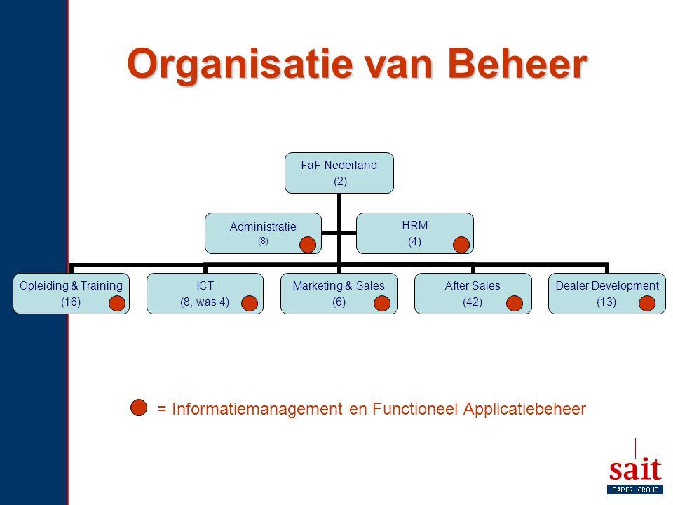 Organisatie van Beheer FaF Nederland (2) Opleiding & Training (16) ICT (8, was 4) Marketing & Sales (6) After Sales (42) Dealer Development (13) Admin