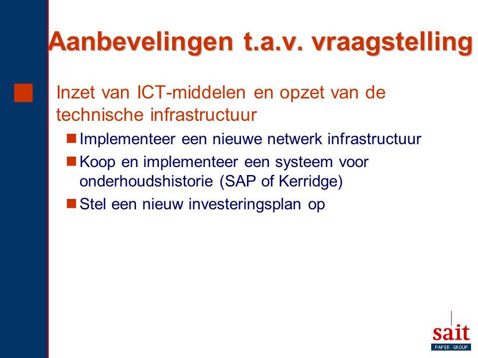 Aanbevelingen t.a.v. vraagstelling  Inzet van ICT-middelen en opzet van de technische infrastructuur Implementeer een nieuwe netwerk infrastructuur K