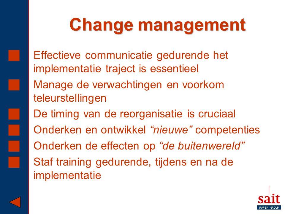 Change management  Effectieve communicatie gedurende het implementatie traject is essentieel  Manage de verwachtingen en voorkom teleurstellingen 