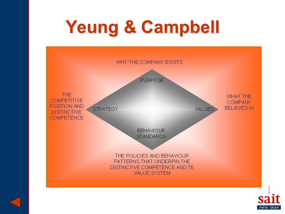 Yeung & Campbell