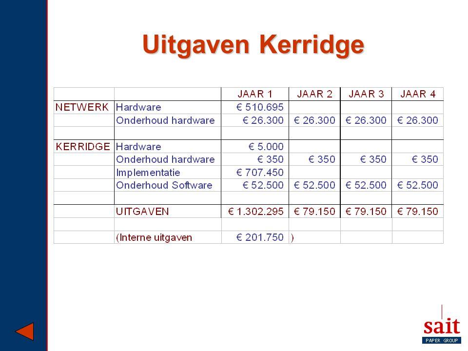 Uitgaven Kerridge