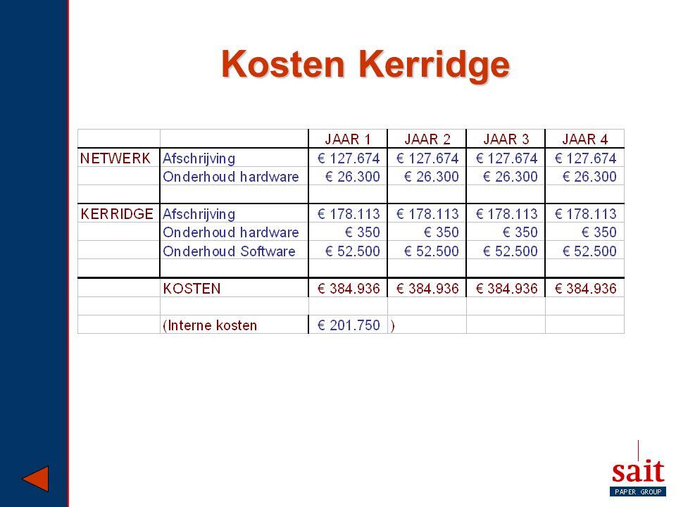 Kosten Kerridge