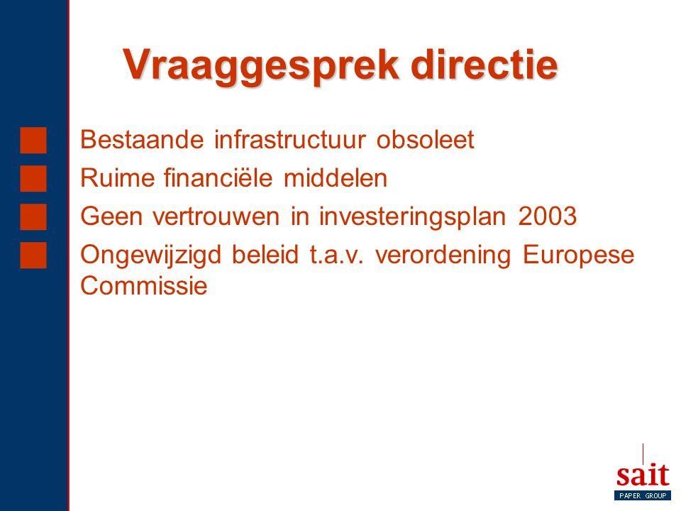 Vraaggesprek directie  Bestaande infrastructuur obsoleet  Ruime financiële middelen  Geen vertrouwen in investeringsplan 2003  Ongewijzigd beleid