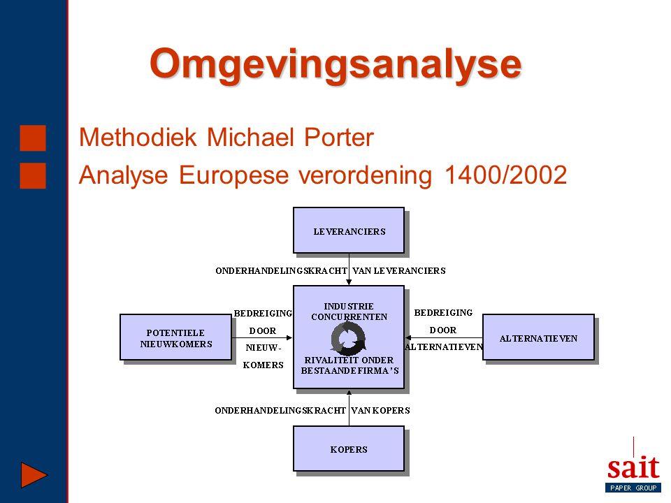 Uitgaven SAP