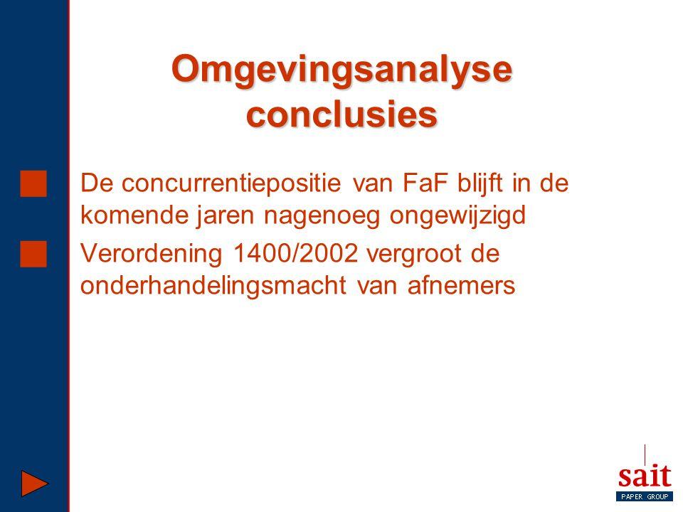 Omgevingsanalyse conclusies  De concurrentiepositie van FaF blijft in de komende jaren nagenoeg ongewijzigd  Verordening 1400/2002 vergroot de onder