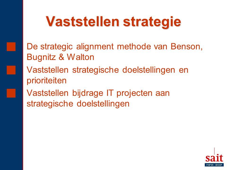 Vaststellen strategie  De strategic alignment methode van Benson, Bugnitz & Walton  Vaststellen strategische doelstellingen en prioriteiten  Vastst
