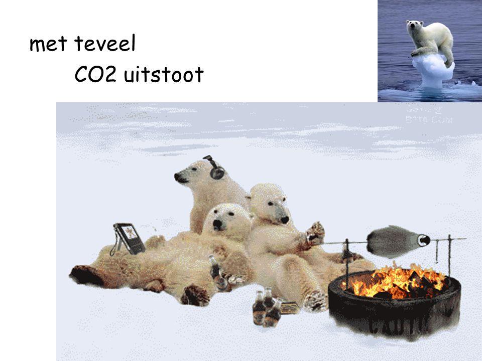 met teveel CO2 uitstoot