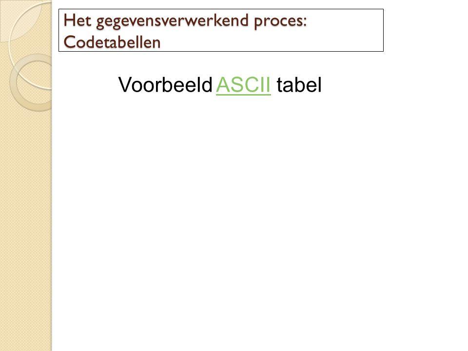 Voorbeeld ASCII tabelASCII Het gegevensverwerkend proces: Codetabellen