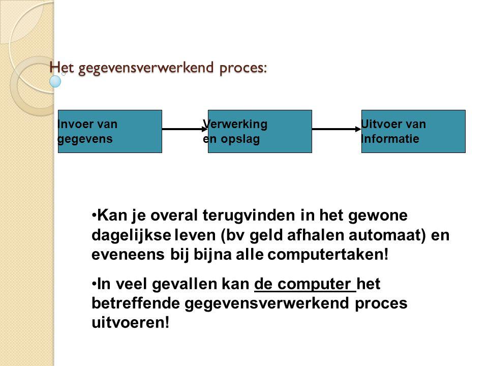Het gegevensverwerkend proces: Invoer van gegevens Verwerking en opslag Uitvoer van Informatie Kan je overal terugvinden in het gewone dagelijkse leven (bv geld afhalen automaat) en eveneens bij bijna alle computertaken.