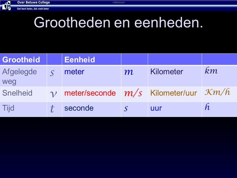 Grootheden en eenheden. rekenen GrootheidEenheid Afgelegde weg s meter m Kilometer km Snelheid v meter/seconde m/s Kilometer/uur Km/h Tijd t seconde s