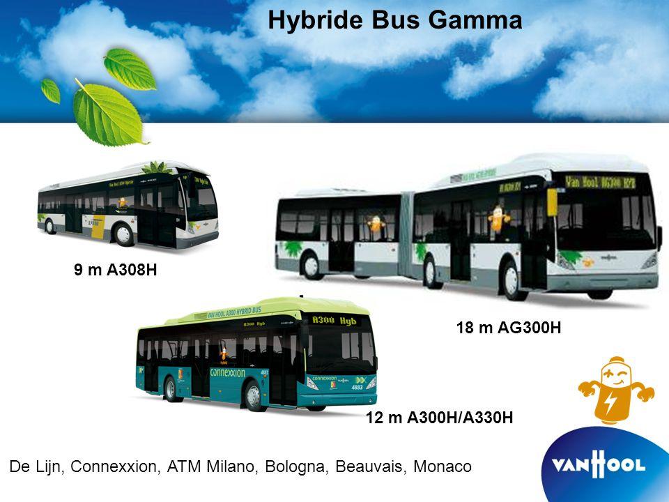 Hybride Bus Gamma 9 m A308H 18 m AG300H 12 m A300H/A330H De Lijn, Connexxion, ATM Milano, Bologna, Beauvais, Monaco