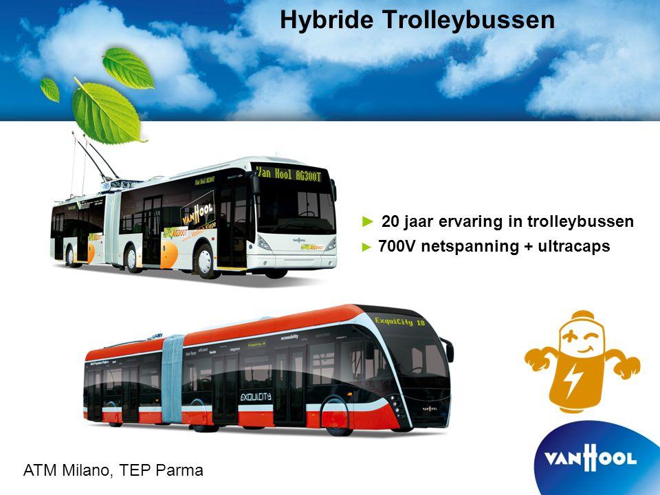 Hybride Trolleybussen ► 20 jaar ervaring in trolleybussen ► 700V netspanning + ultracaps ATM Milano, TEP Parma