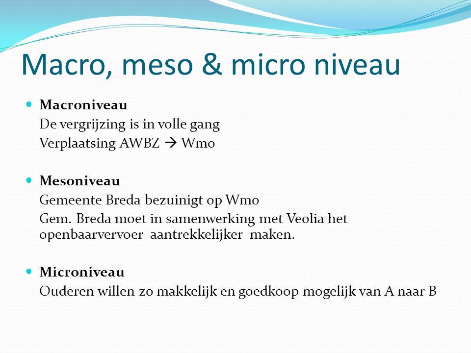 Macro, meso & micro niveau Macroniveau De vergrijzing is in volle gang Verplaatsing AWBZ  Wmo Mesoniveau Gemeente Breda bezuinigt op Wmo Gem. Breda m