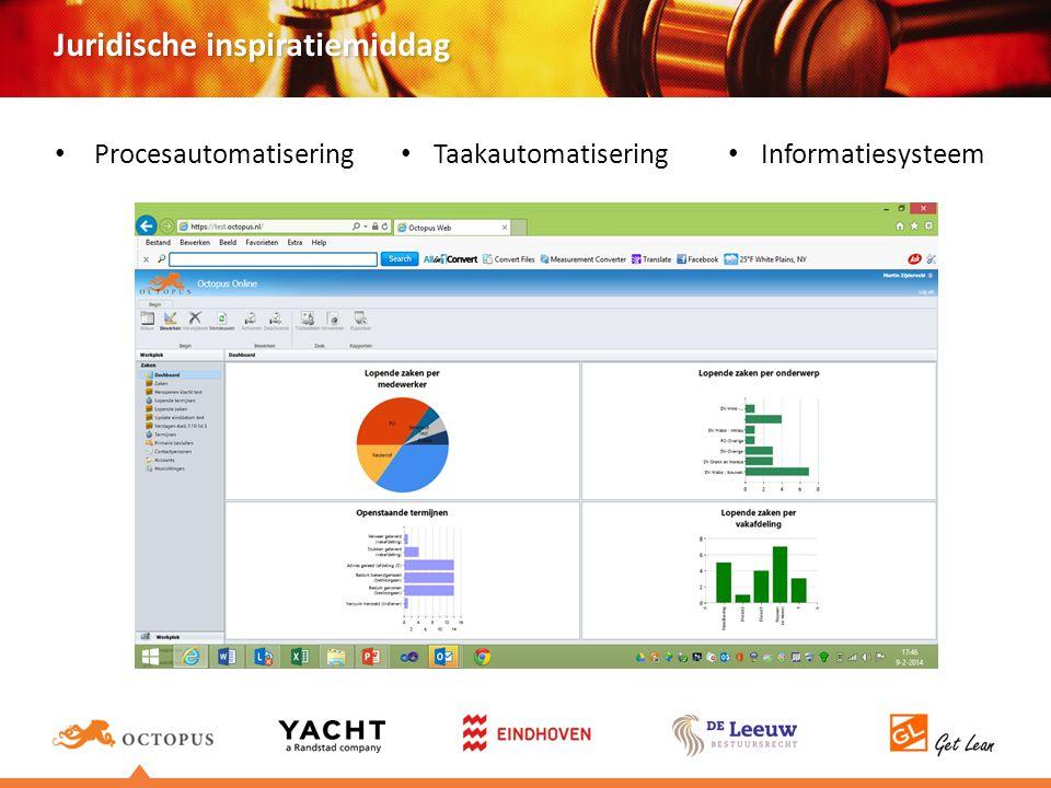 Juridische inspiratiemiddag Procesautomatisering Taakautomatisering Informatiesysteem