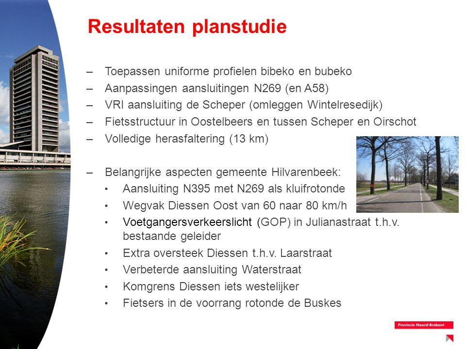 Resultaten planstudie –Toepassen uniforme profielen bibeko en bubeko –Aanpassingen aansluitingen N269 (en A58) –VRI aansluiting de Scheper (omleggen W