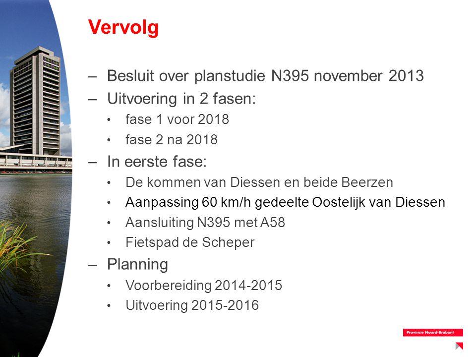 Vervolg –Besluit over planstudie N395 november 2013 –Uitvoering in 2 fasen: fase 1 voor 2018 fase 2 na 2018 –In eerste fase: De kommen van Diessen en