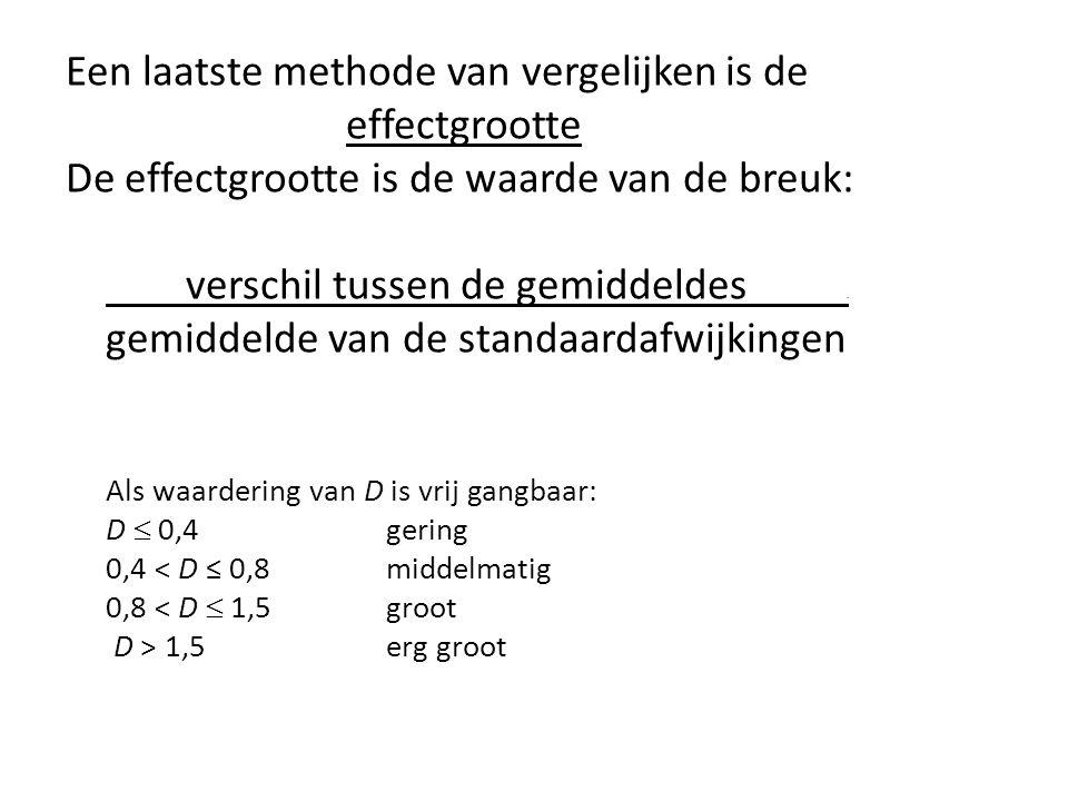 Een laatste methode van vergelijken is de effectgrootte De effectgrootte is de waarde van de breuk: verschil tussen de gemiddeldes. gemiddelde van de