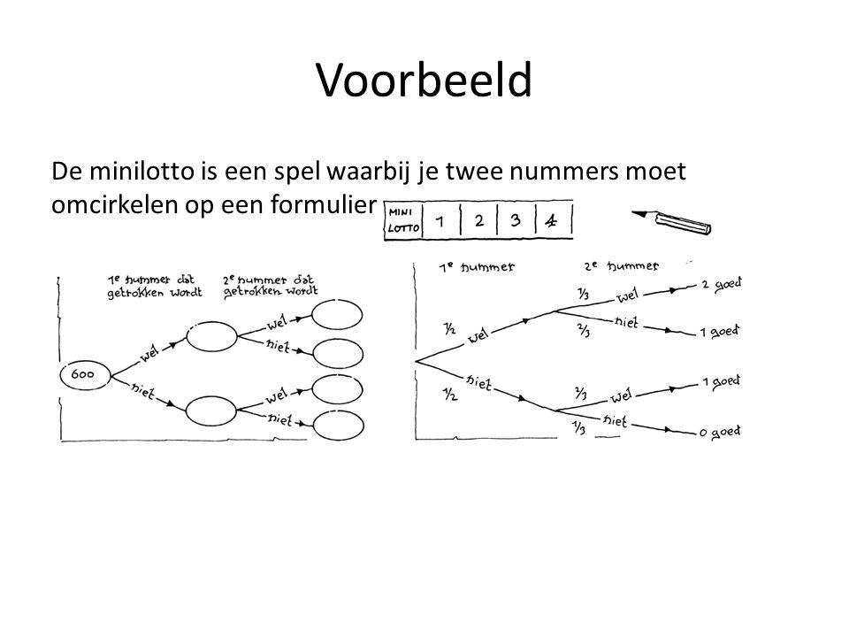 Voorbeeld De minilotto is een spel waarbij je twee nummers moet omcirkelen op een formulier: