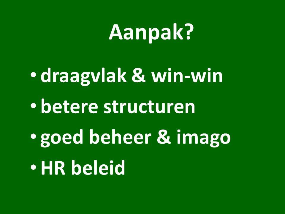Aanpak draagvlak & win-win betere structuren goed beheer & imago HR beleid