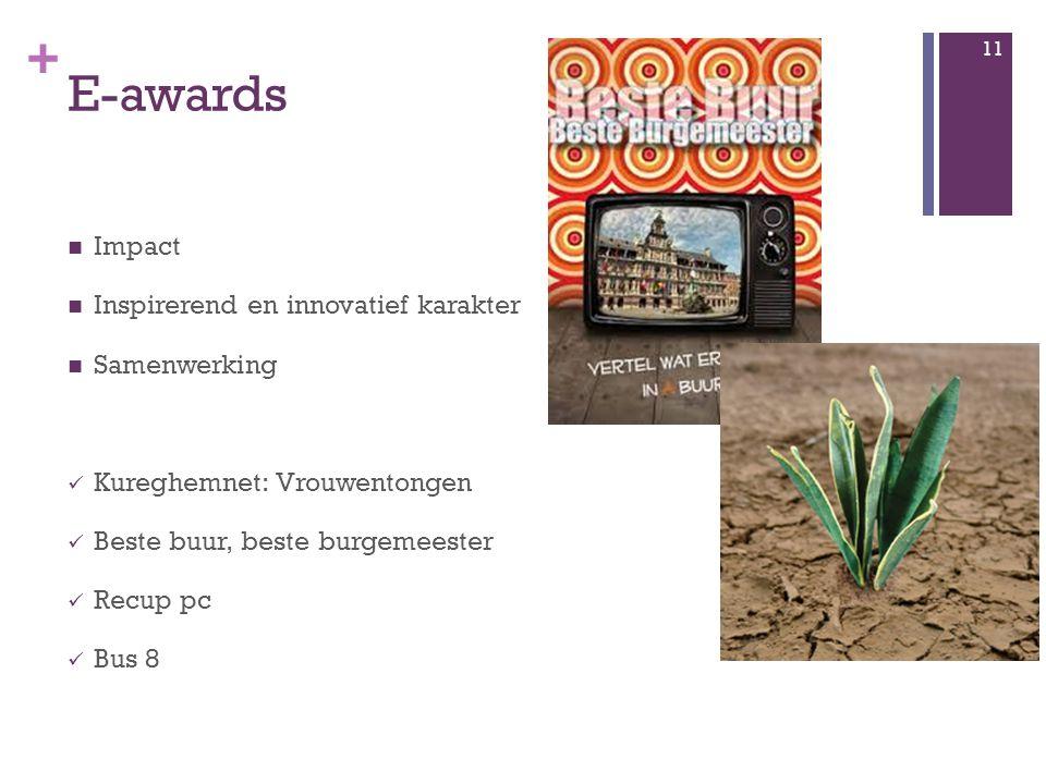 + E-awards Impact Inspirerend en innovatief karakter Samenwerking Kureghemnet: Vrouwentongen Beste buur, beste burgemeester Recup pc Bus 8 11