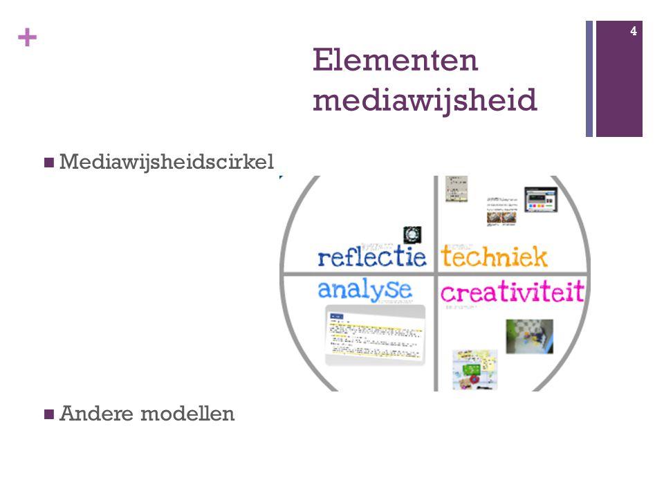 + Elementen mediawijsheid Mediawijsheidscirkel Andere modellen 4