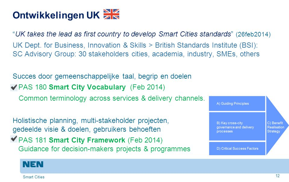 Ontwikkelingen UK UK takes the lead as first country to develop Smart Cities standards (26feb2014) UK Dept.